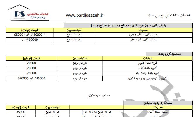 دانلود لیست دستمزد بنایی بهمن۹۹