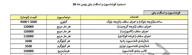 دانلود دستمزد فونداسیون واسکلت بتنی پردیس سازه(بهمن۹۹)