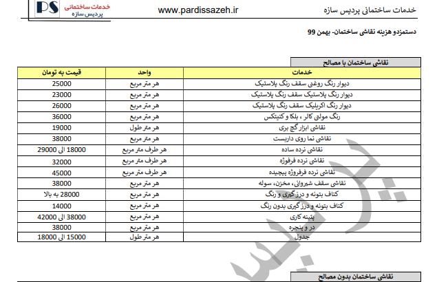 دانلود PDFهزینه ودستمزد نقاشی ساختمان بهمن۹۹