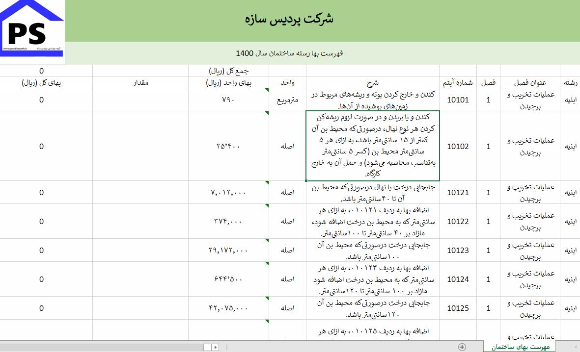 فهرست بهای رسته ی ساختمان