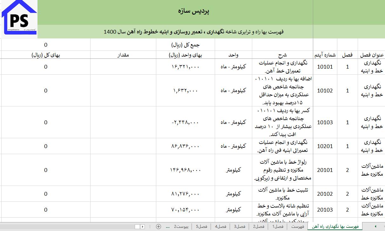 فایل اکسل فهرست بهای راه و ترابری رسته ی راه آهن سال 1400